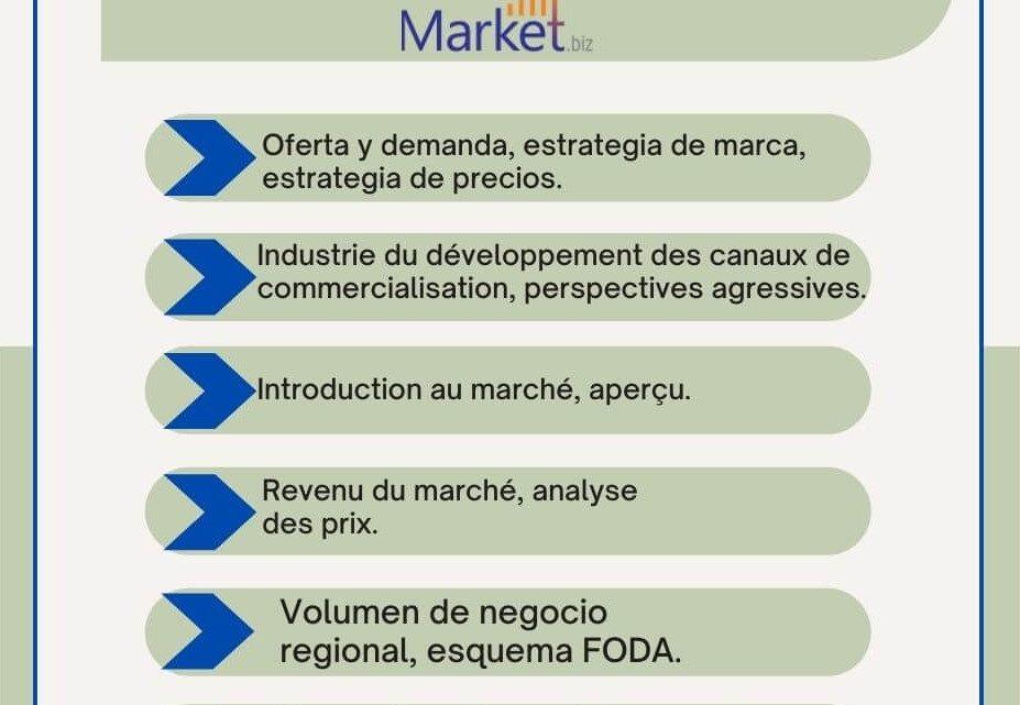 Global Machine connectée IoT Rapport d'étude de marché identifiant les segments clés pour une forte croissance à l'avenir 2021-2030| Advantech, B&R Industrial Automation GmbH, Beckhoff Automation GmbH & Co. KG – Gabonflash – Gabon Flash